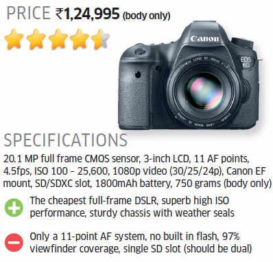 Canon: ET Review: Canon EOS 6D - The Economic Times