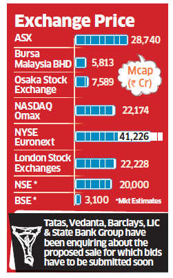 Infrastructure Development Finance Company (IDFC), one of the original promoters of NSE, plans to sell part of its stake in the country's largest bourse.