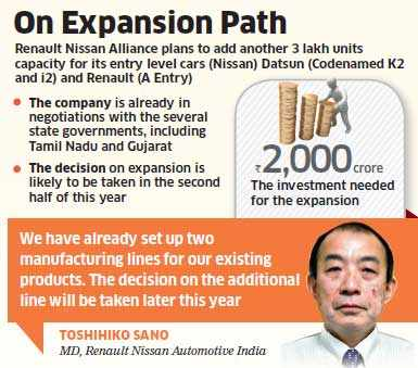 Renault-Nissan plans another 3 lakh units capacity at an investment of Rs 2,000 crore