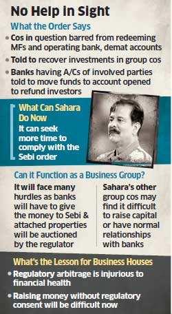 Market regulator Sebi freezes assets of Subrata Roy and two Sahara Group companies