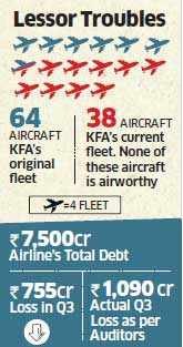 Kingfisher Airlines in cage: No cash, and now it has no jets to fly