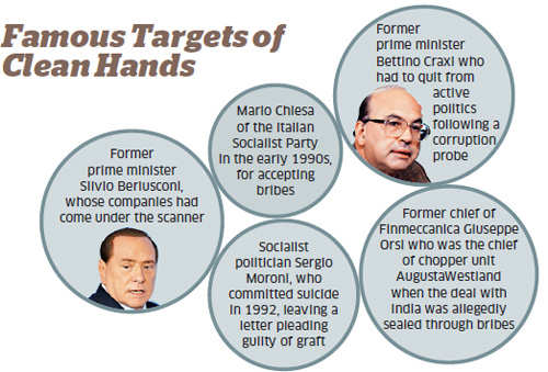 Finmeccanica helicopter scam: Will UPA government learn the right lessons?