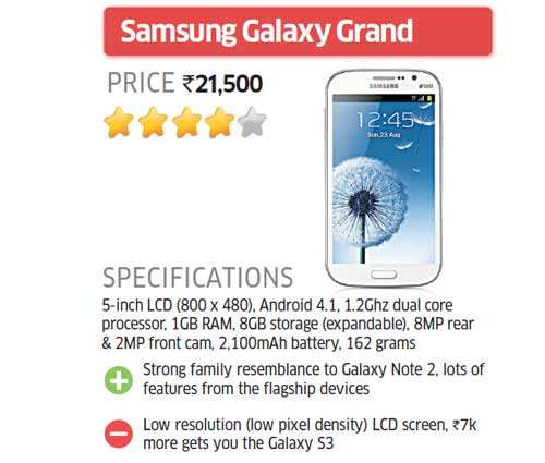 Samsung Galaxy Grand: Currently the only dual SIM Android