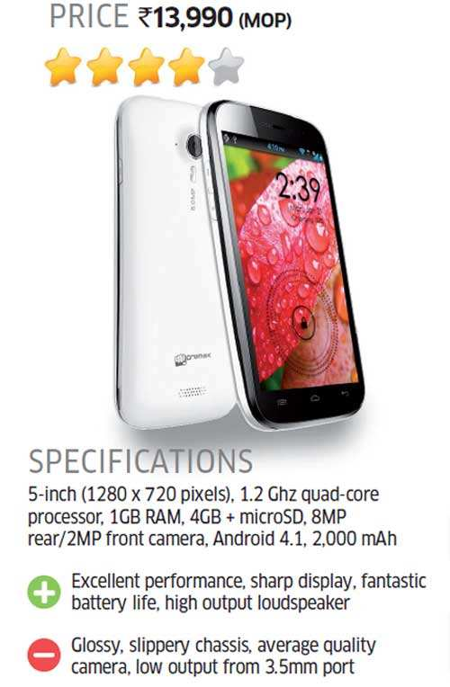 Micromax Canvas HD offers premium features like a large, high resolution screen & quad core chip