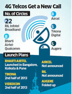 Telcos with 4G spectrum can offer voice calls