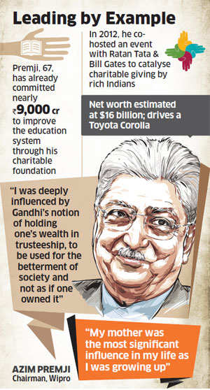 Azim Premji first Indian to sign up for Gates-Buffett charity