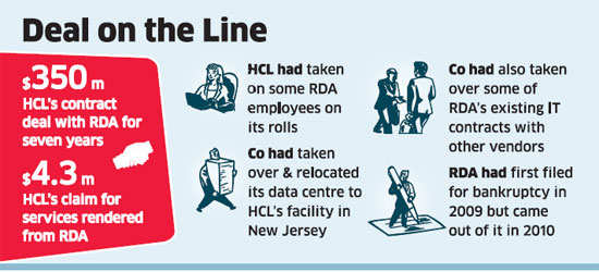 Reader's digest fate may hit HCL Tech, IT firm may lose $350-million contract