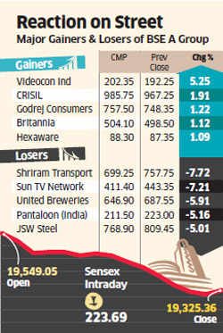 Markets Fear: FII inflows may be hit if US withdraws stimulus