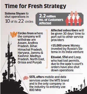 Sistema to scale back operations before auction