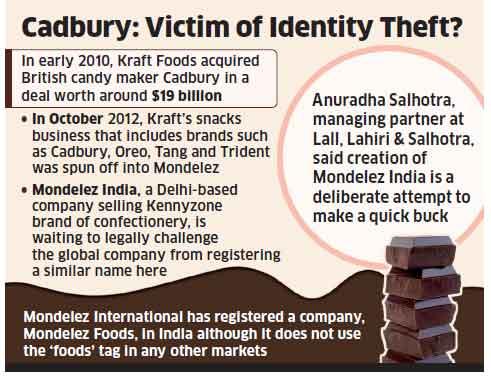 Cadbury India runs into brand squatter with Delhi's confectionery Mondelez India