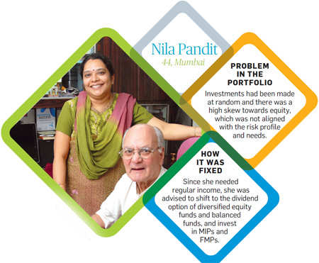 Case of Nila Pandit