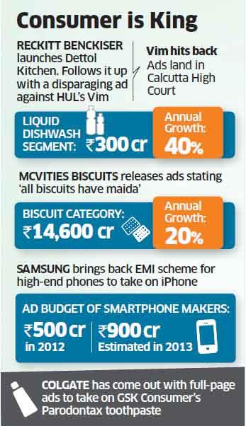 Consumer goods giants Hindustan Unilever, GlaxosmithKline