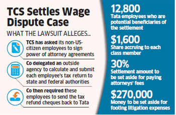 TCS to pay $30 million to settle employee class action suit in US