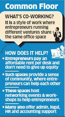 Short of cash, startups begin sharing space