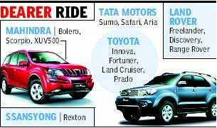 FM dents SUV biggies' margins: M&M, Toyota & Tata Motors take a hit