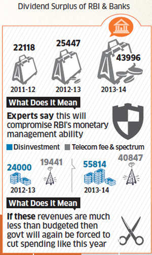 ET takes a look at some of the lesser numbers and stories they tell.