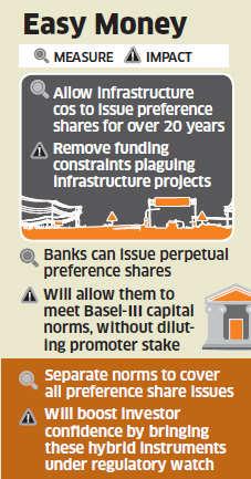 Sebi to allow listing of preference shares