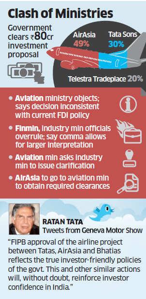 Comma rescues AirAsia-Tata JV