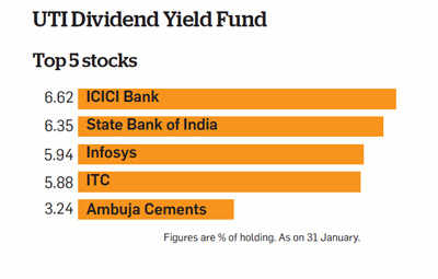UTI Dividend Yield Fund