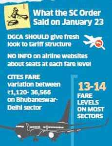 Domestic airlines express inbility to display number of seats at each fare level