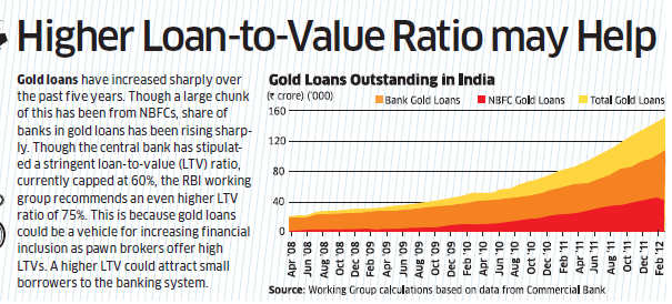 Gold: The best possible liquid investment, finds RBI
