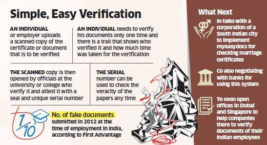 Chennai based startup Myeasydocs comes up with an online document verification platform