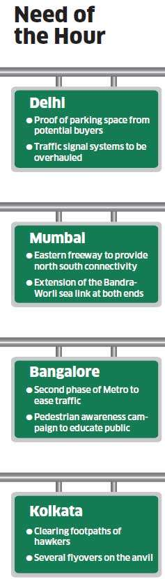 Delhi to come to a standstill in seven years