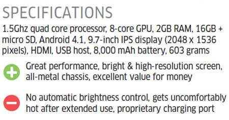ET review: Zync Quad 9.7