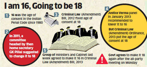 Anti-rape bill gets all-party okay, to be introduced in House today