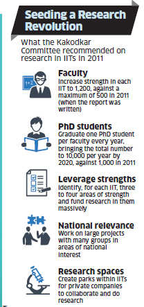IITs undergoing silent revolution to create robust technical research ecosystem  and governance