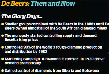 De Beers fighting to restore monopoly; challenges lie ahead