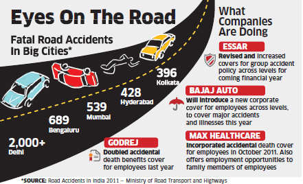 Companies like Essar, Godrej, Bajaj Auto and others put safety first, scale up  accident benefits across levels