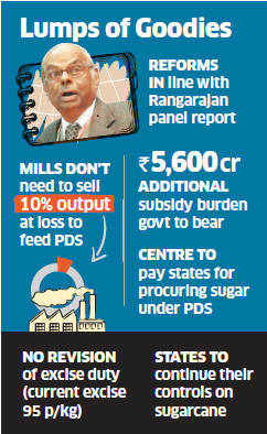 Government removes control on sale of sugar in open market