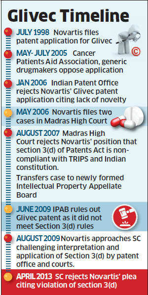 Novartis case: Anand Sharma defends India's patent regime, advocates affordable healthcare solutions