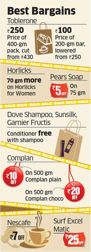 FMCG biggies such as Cadbury, HUL, ITC, P&G offer big discounts to push premium products on slowing demand