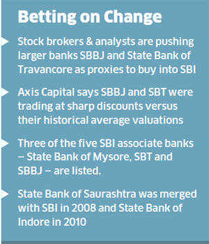 Markets bet on SBI arms merger plan with change at the top