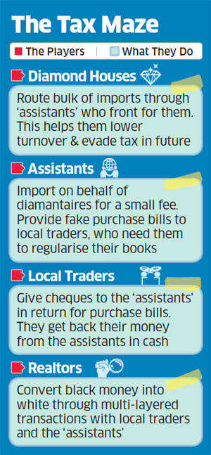 Diamond houses, local traders, realtors and petty 'assistants' come together to evade tax