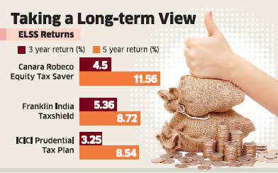 Still keen to invest in tax-saving ELSS mutual funds? Do so with a long-term view