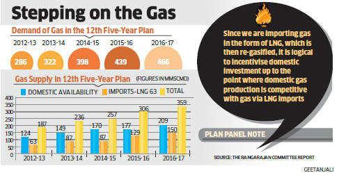 RIL chairman Mukesh Ambani, BP's CEO Bob Dudley meet PM, seek clarity on gas pricing