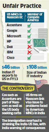 US firms seek stricter visa rules for Indian IT firms