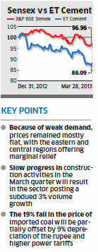 Subdued demand, oversupply to weigh on cement industry