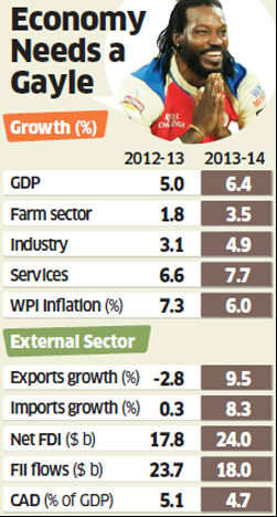 PMEAC sets 7-point road map for return to growth; sees room for RBI rate cut