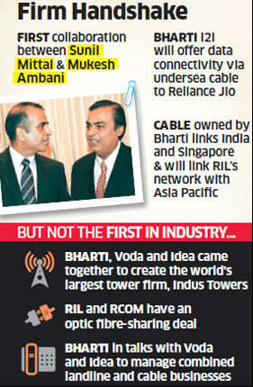Reliance Jio inks pact with Bharti for cable network