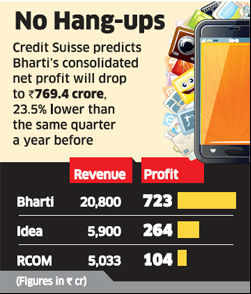 But Idea Cellular is tipped to report earnings growth during the period