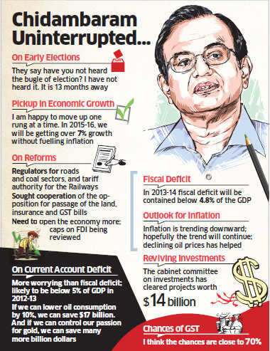 Not in PM race...want to travel, read & write, says P Chidambaram