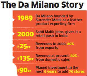 Leather goods maker Da Milano emerges as one of the top mid-level retailers in India