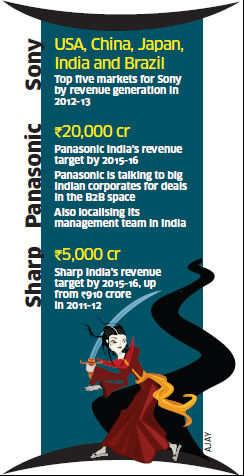 Japanese companies like Sony, Panasonic to ramp up India presence to end Samsung 'rule'