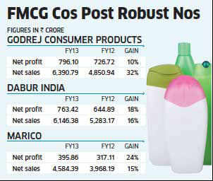 Homebred packaged consumer products makers Godrej Consumer Products, Dabur and Marico reported healthy results for the quarter ended March.