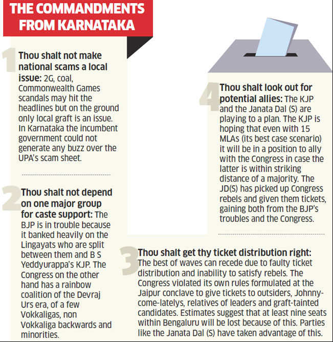 Karnataka elections: Lessons from the campaign trail