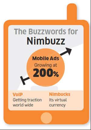 Nimbuzz hoping to hop onto Mukesh Ambani's telecom alliance bandwagon